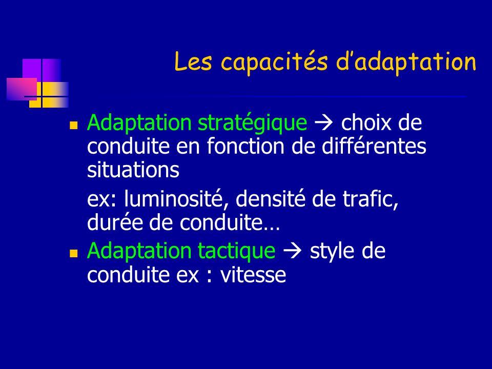 Les capacités d'adaptation