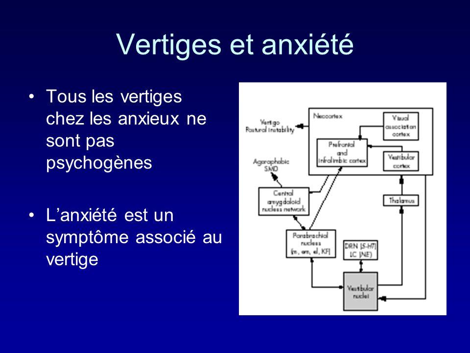 Vertiges et anxiété Tous les vertiges chez les anxieux ne sont pas psychogènes.