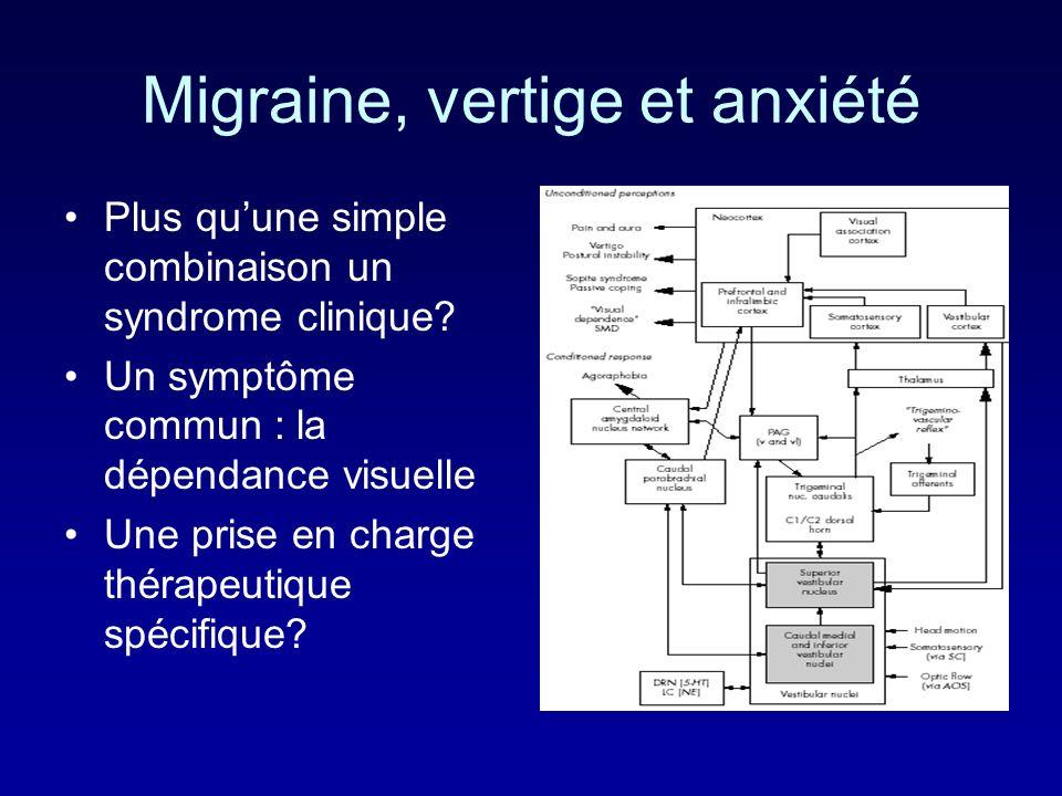 Migraine, vertige et anxiété