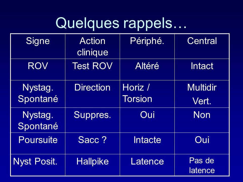 Quelques rappels… Signe Action clinique Périphé. Central ROV Test ROV