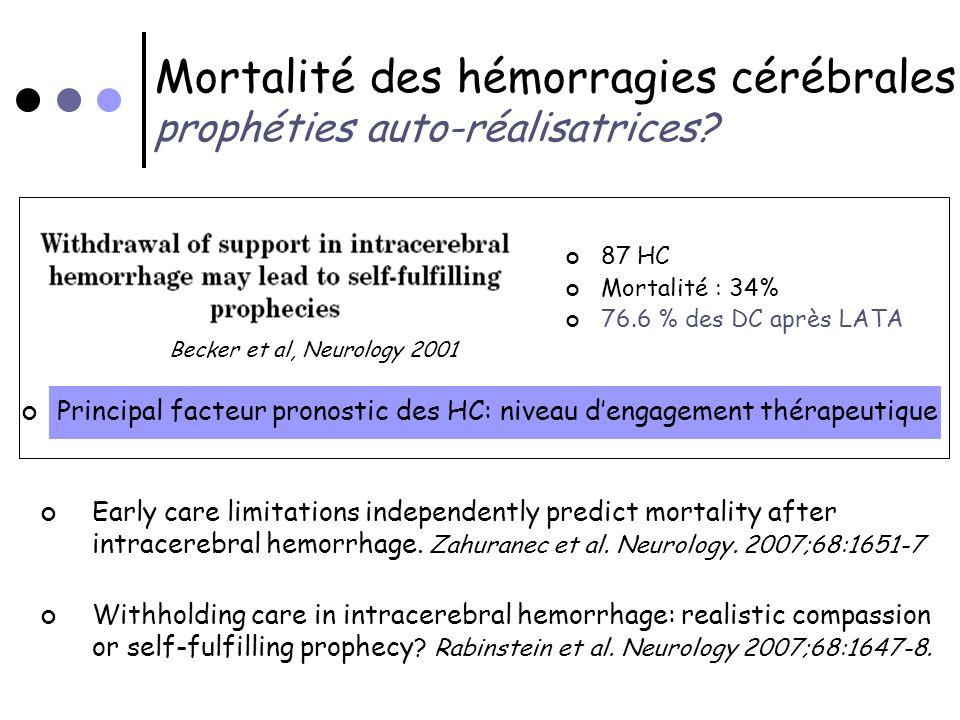 Mortalité des hémorragies cérébrales: prophéties auto-réalisatrices