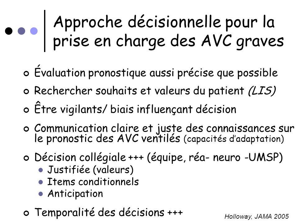 Approche décisionnelle pour la prise en charge des AVC graves
