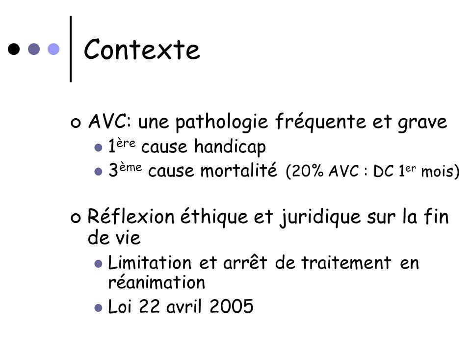 Contexte AVC: une pathologie fréquente et grave