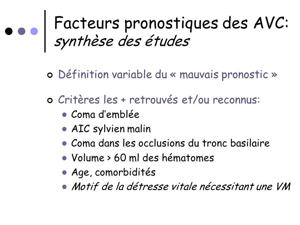 Facteurs pronostiques des AVC: synthèse des études