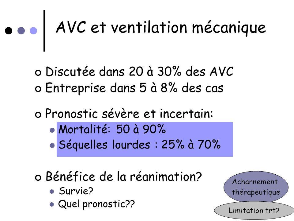 AVC et ventilation mécanique