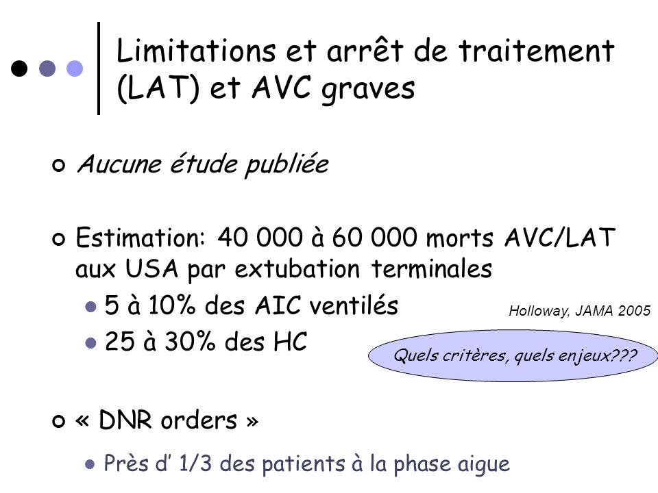 Limitations et arrêt de traitement (LAT) et AVC graves