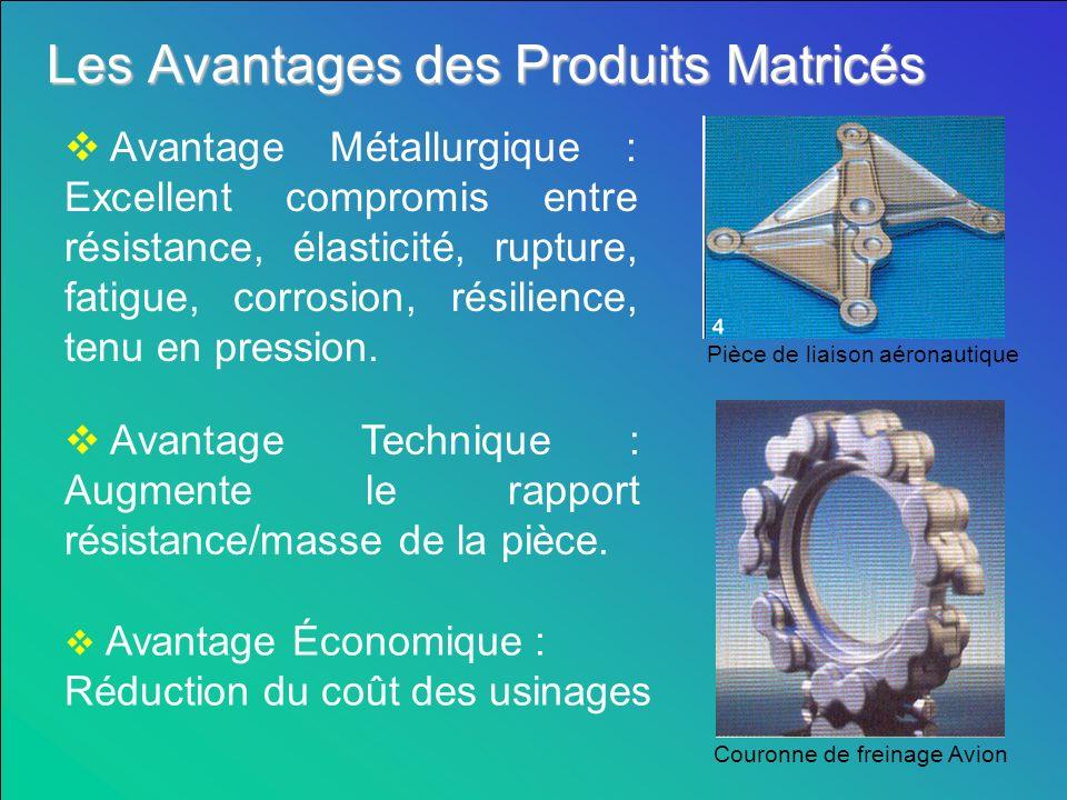 Les Avantages des Produits Matricés