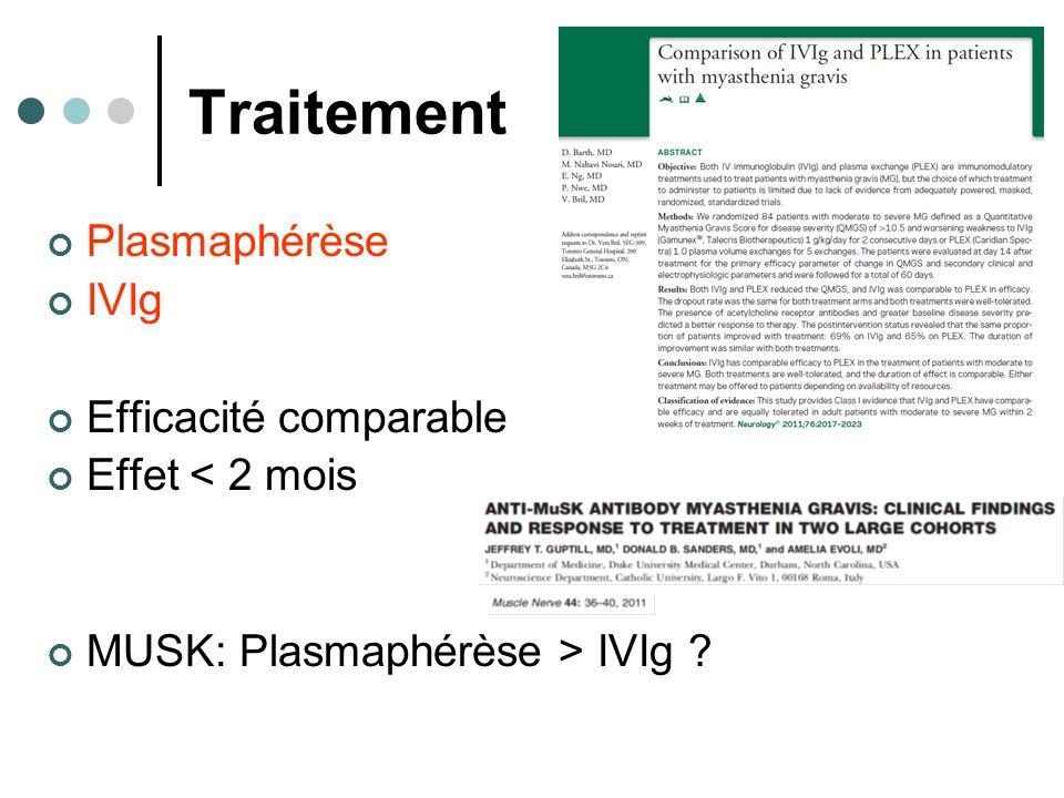 Traitement Plasmaphérèse IVIg Efficacité comparable Effet < 2 mois