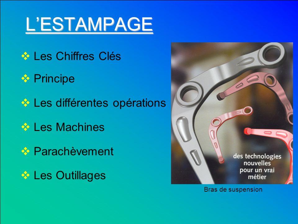 L'ESTAMPAGE Les Chiffres Clés Principe Les différentes opérations