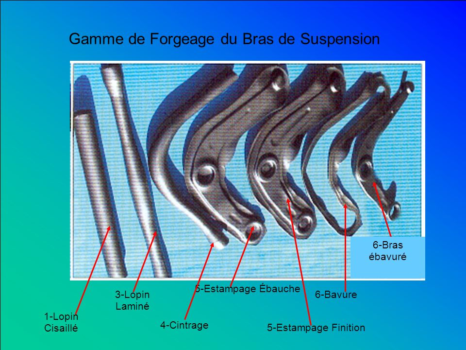 Gamme de Forgeage du Bras de Suspension