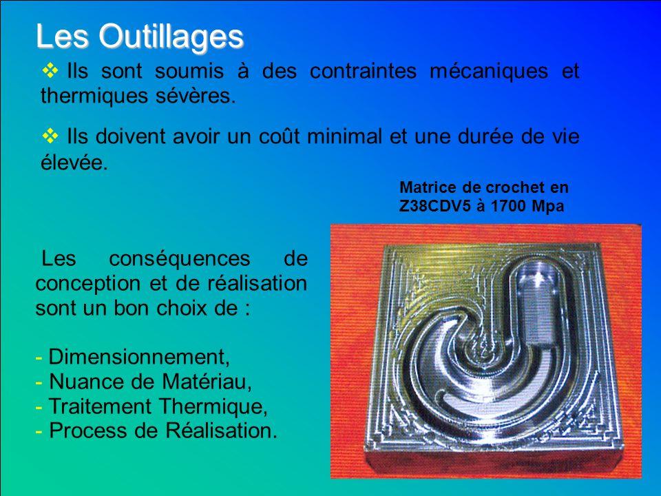 Les OutillagesIls sont soumis à des contraintes mécaniques et thermiques sévères. Ils doivent avoir un coût minimal et une durée de vie élevée.