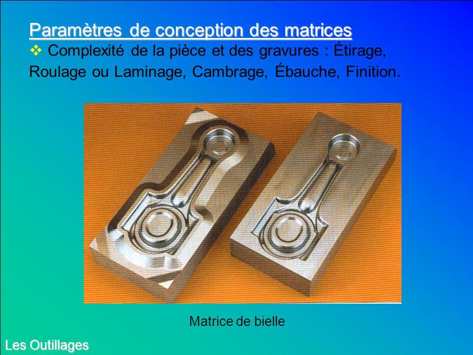 Paramètres de conception des matrices