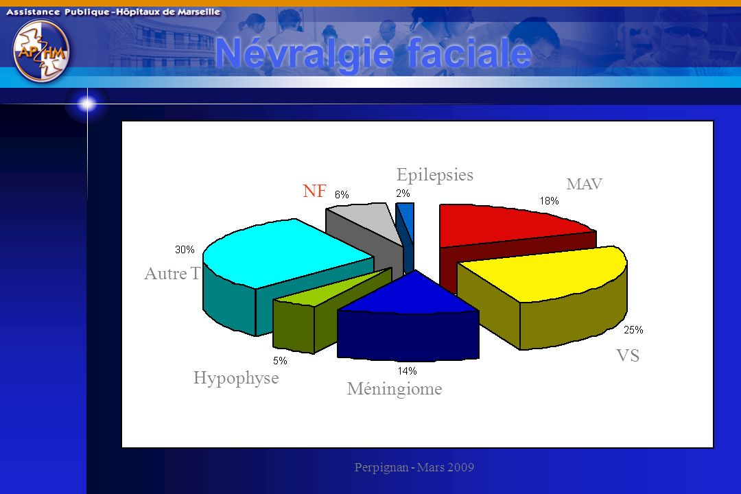 Névralgie faciale Epilepsies NF Autre T VS Hypophyse Méningiome MAV