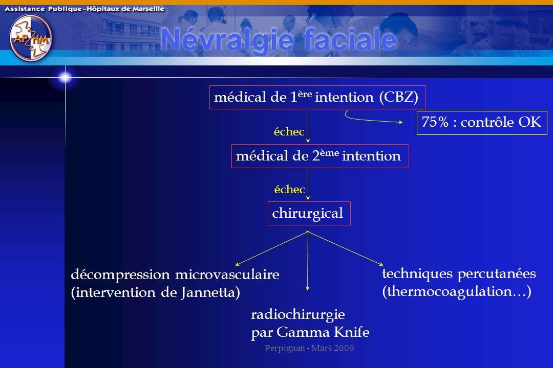 Névralgie faciale médical de 1ère intention (CBZ) 75% : contrôle OK