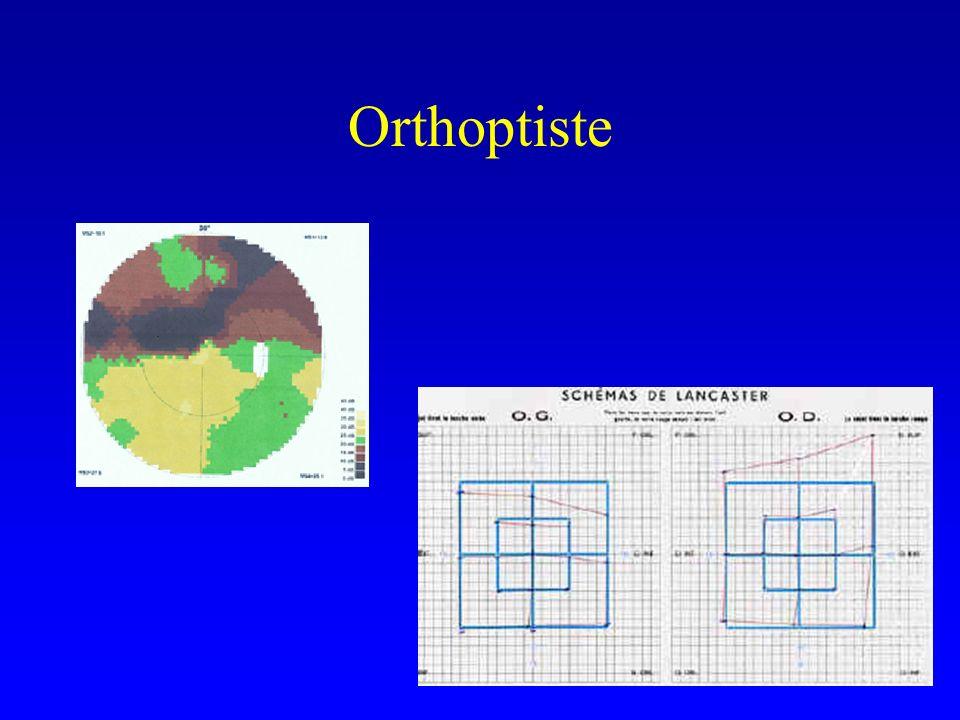 Orthoptiste