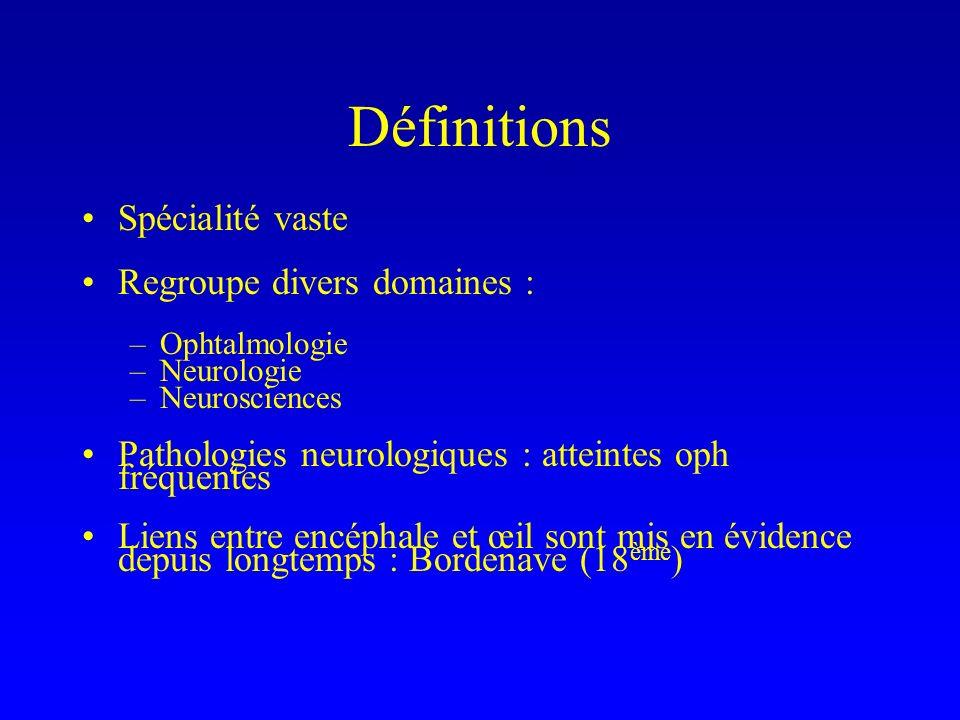 Définitions Spécialité vaste Regroupe divers domaines :