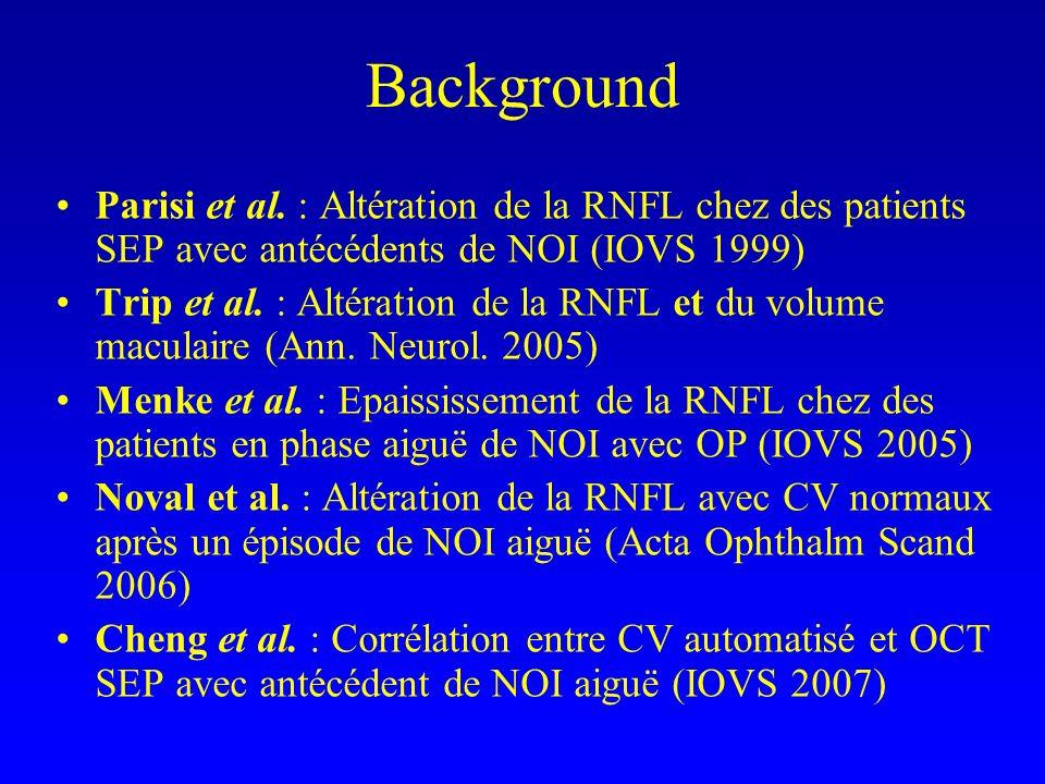 Background Parisi et al. : Altération de la RNFL chez des patients SEP avec antécédents de NOI (IOVS 1999)