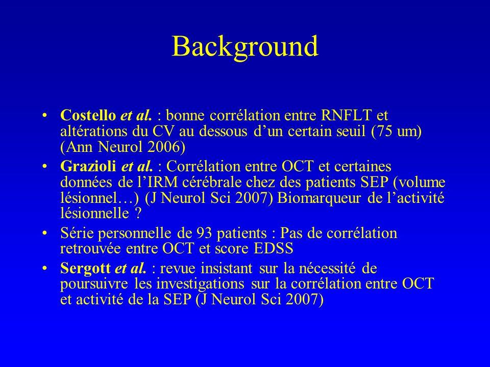 Background Costello et al. : bonne corrélation entre RNFLT et altérations du CV au dessous d'un certain seuil (75 um) (Ann Neurol 2006)