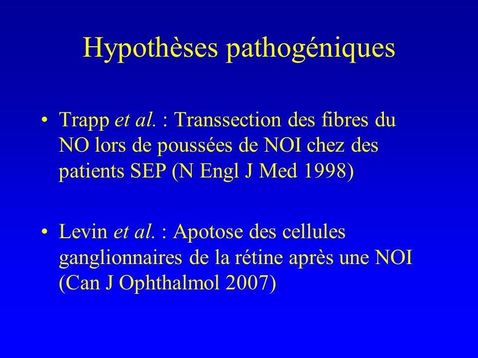 Hypothèses pathogéniques