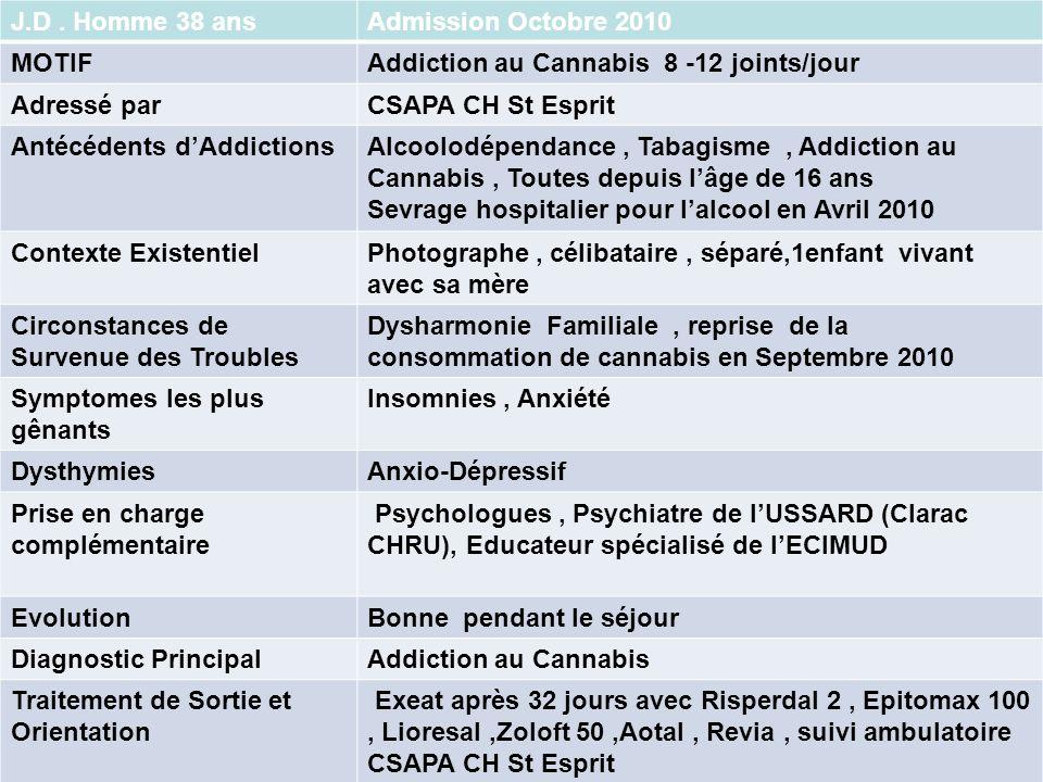 J.D . Homme 38 ansAdmission Octobre 2010. MOTIF. Addiction au Cannabis 8 -12 joints/jour. Adressé par.