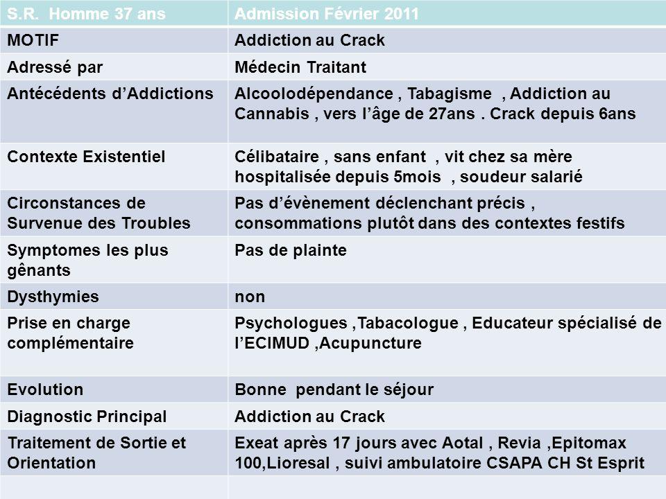 S.R. Homme 37 ans Admission Février 2011. MOTIF. Addiction au Crack. Adressé par. Médecin Traitant.