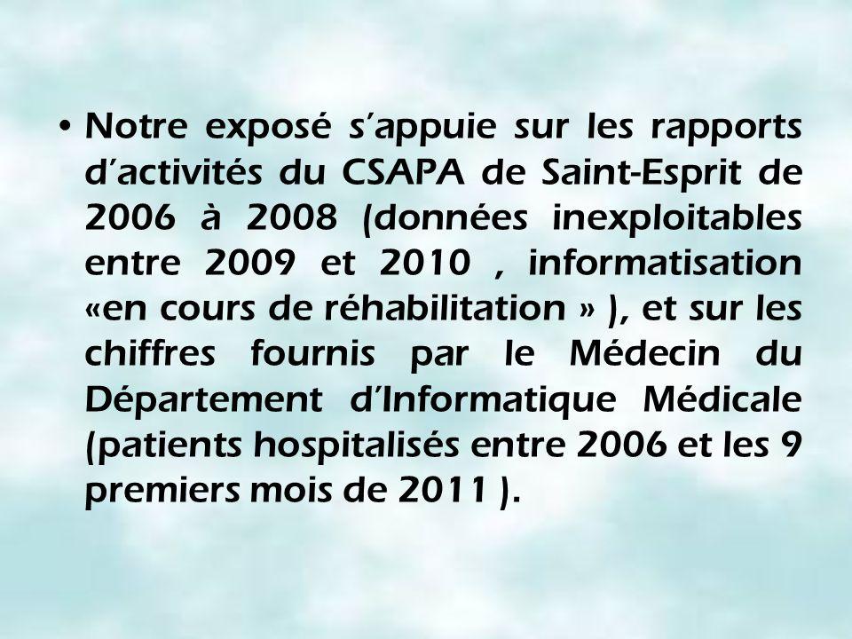 Notre exposé s'appuie sur les rapports d'activités du CSAPA de Saint-Esprit de 2006 à 2008 (données inexploitables entre 2009 et 2010 , informatisation «en cours de réhabilitation » ), et sur les chiffres fournis par le Médecin du Département d'Informatique Médicale (patients hospitalisés entre 2006 et les 9 premiers mois de 2011 ).