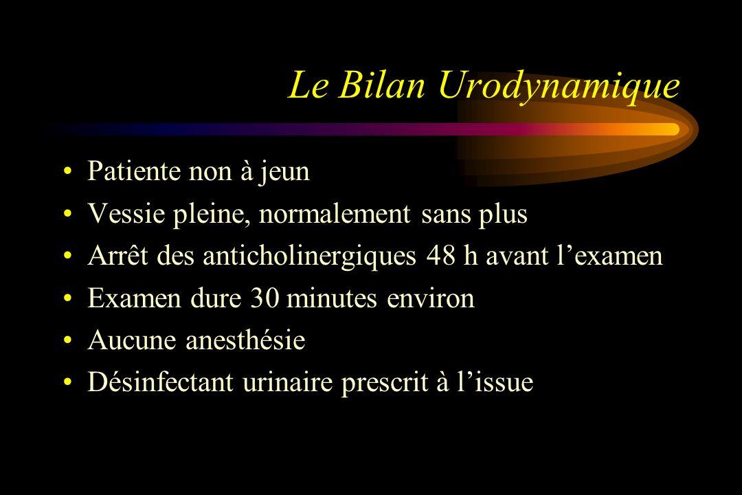 Le Bilan Urodynamique Patiente non à jeun