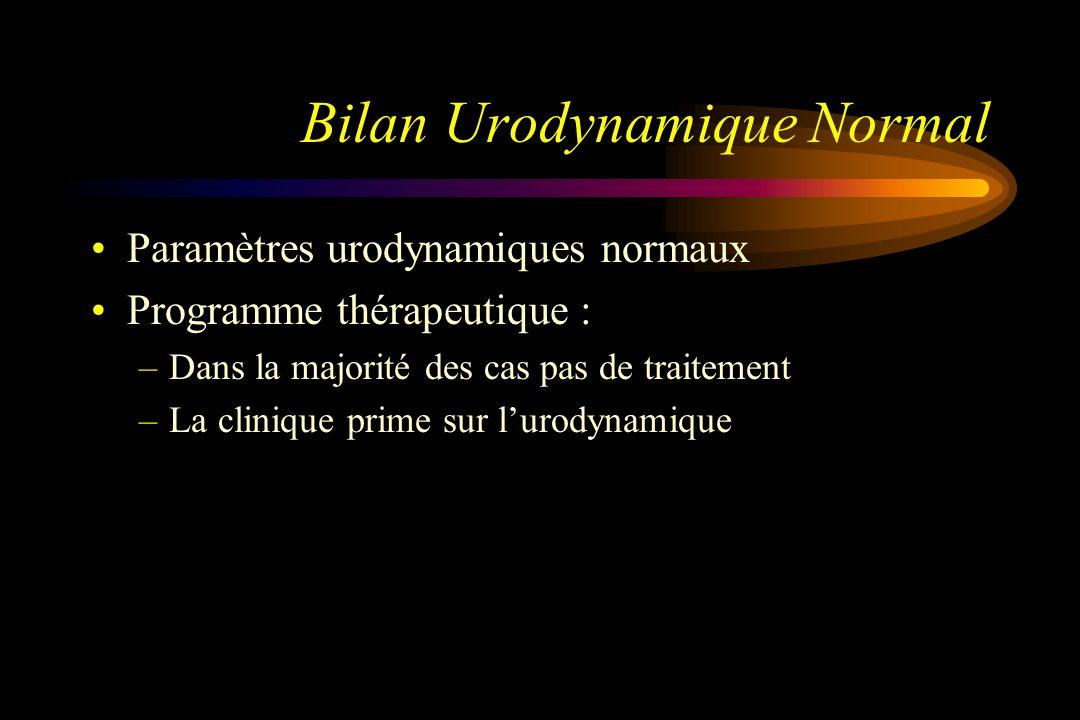 Bilan Urodynamique Normal
