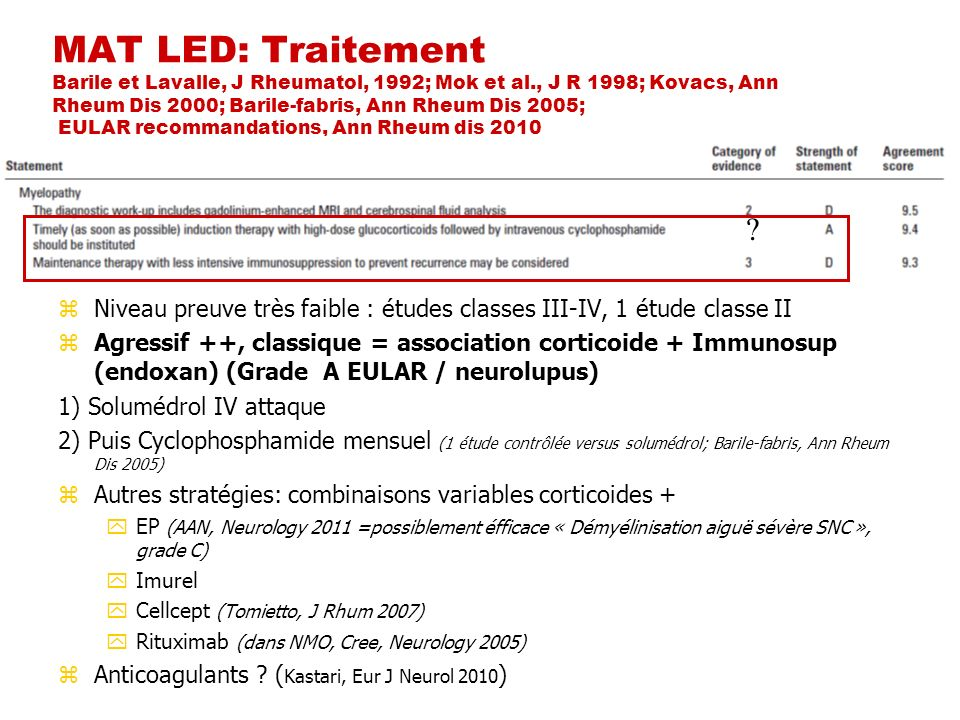 MAT LED: Traitement Barile et Lavalle, J Rheumatol, 1992; Mok et al