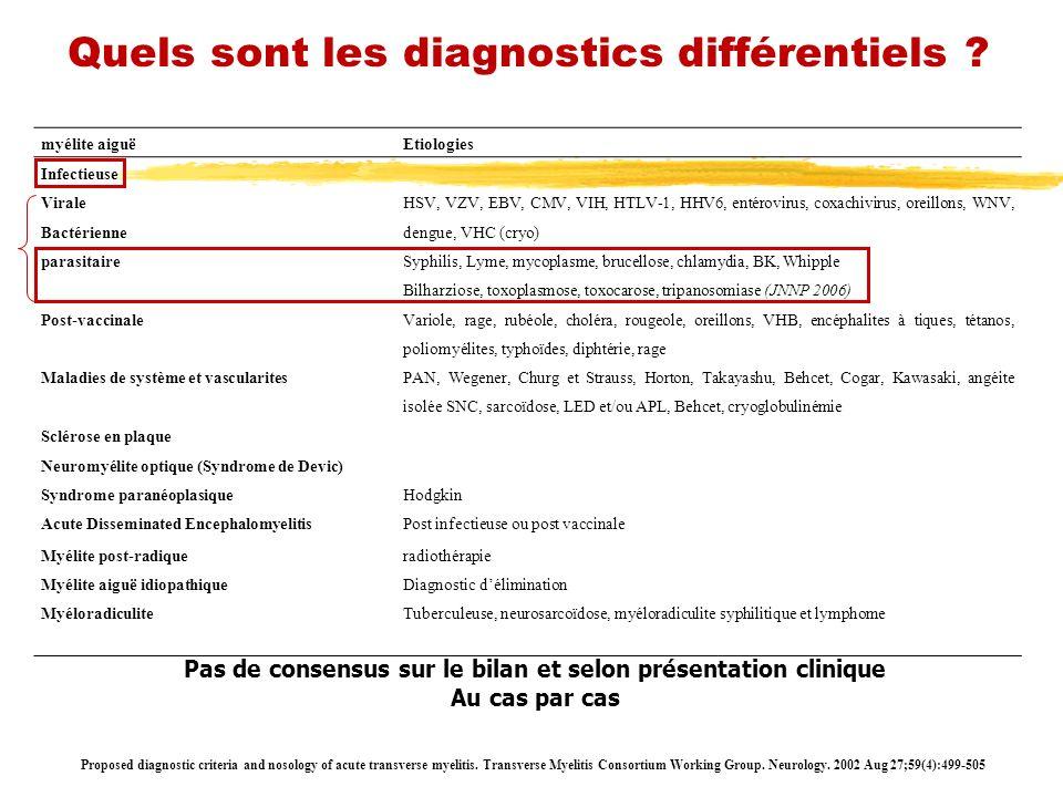 Quels sont les diagnostics différentiels