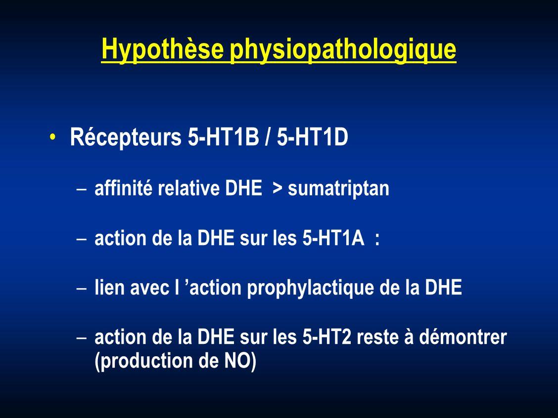 Hypothèse physiopathologique
