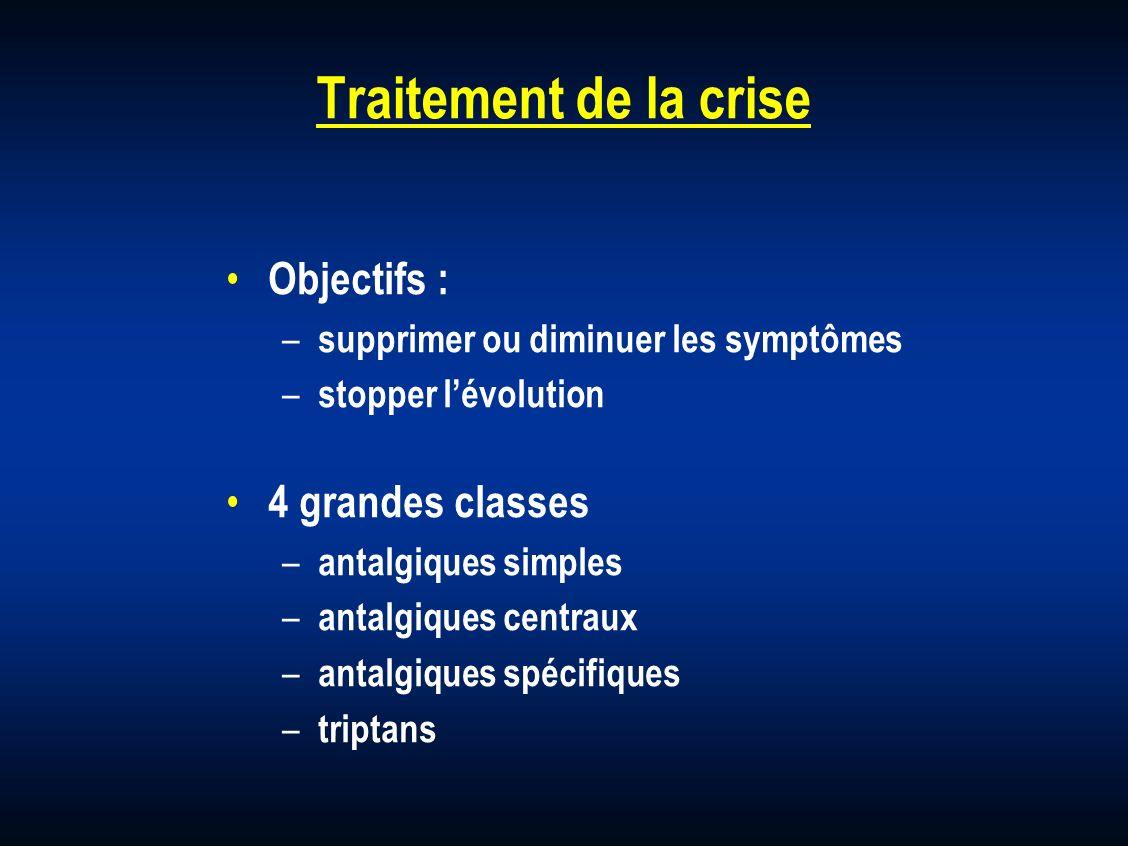 Traitement de la crise Objectifs : 4 grandes classes