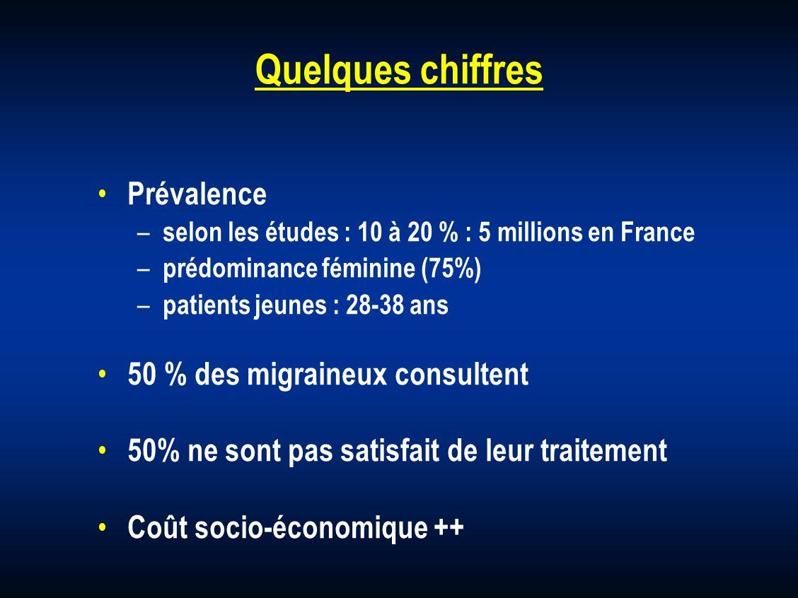 Quelques chiffres Prévalence 50 % des migraineux consultent