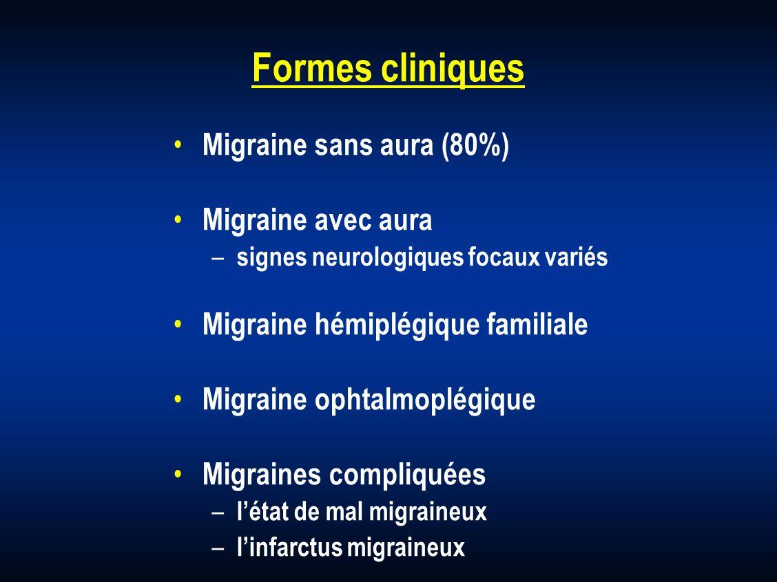 Formes cliniques Migraine sans aura (80%) Migraine avec aura
