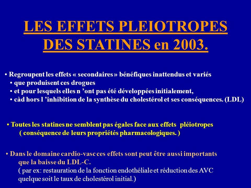LES EFFETS PLEIOTROPES