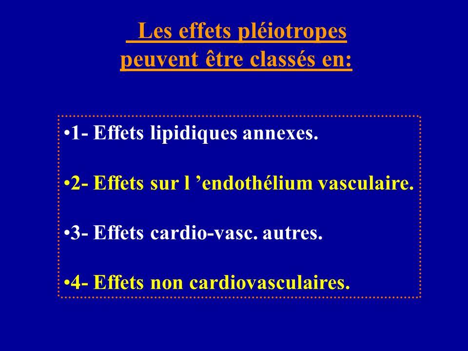 Les effets pléiotropes peuvent être classés en: