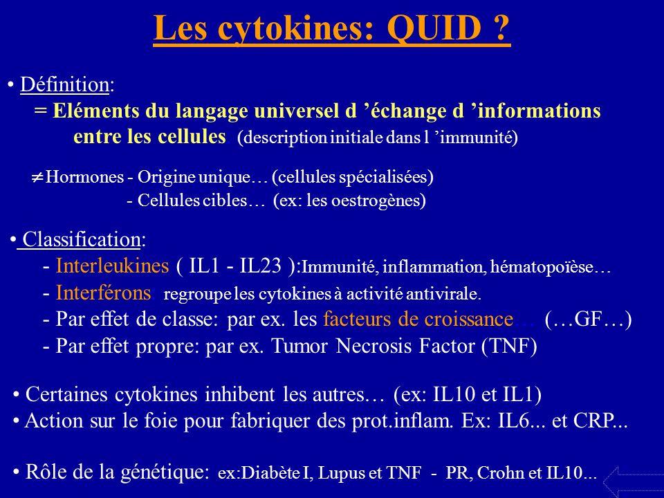 Les cytokines: QUID Définition: