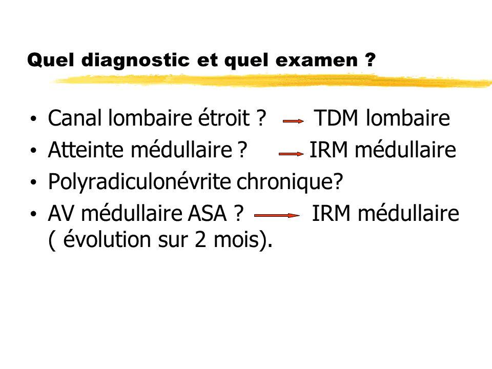Quel diagnostic et quel examen