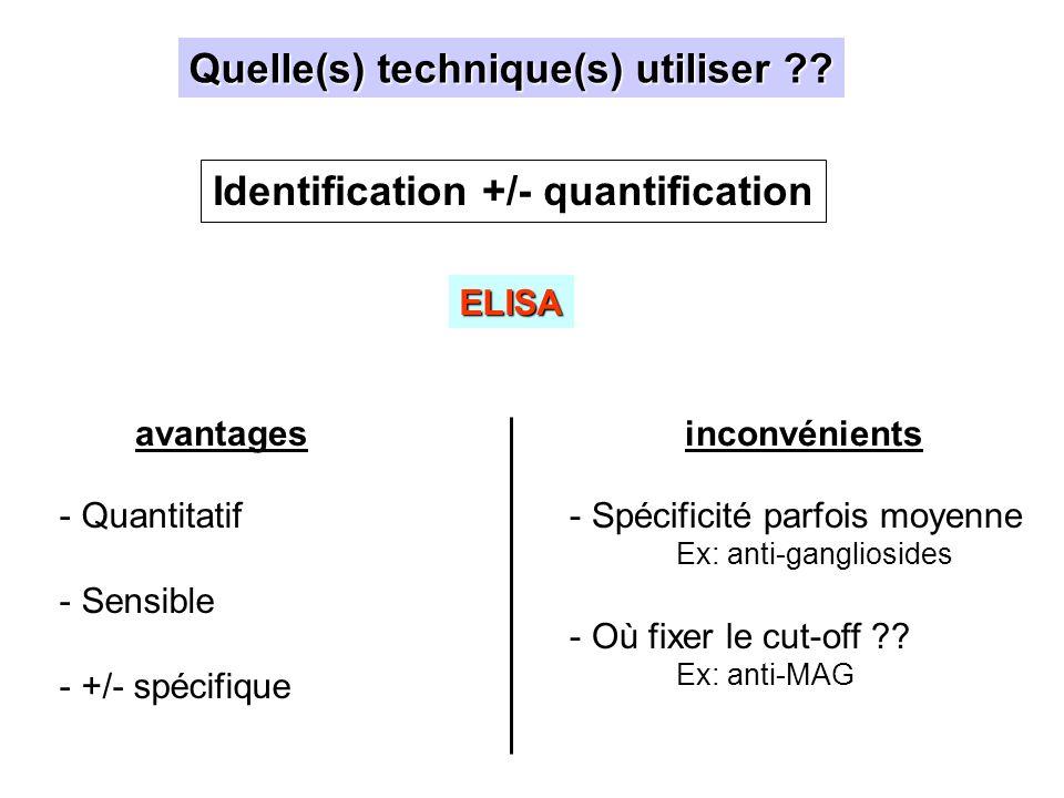 Quelle(s) technique(s) utiliser Identification +/- quantification