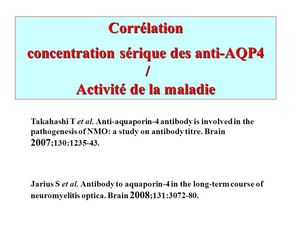 concentration sérique des anti-AQP4