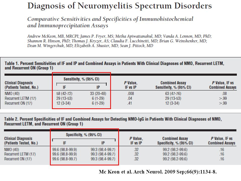 Mc Keon et al. Arch Neurol. 2009 Sep;66(9):1134-8.