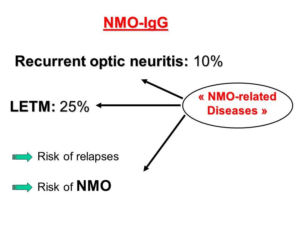 Recurrent optic neuritis: 10%
