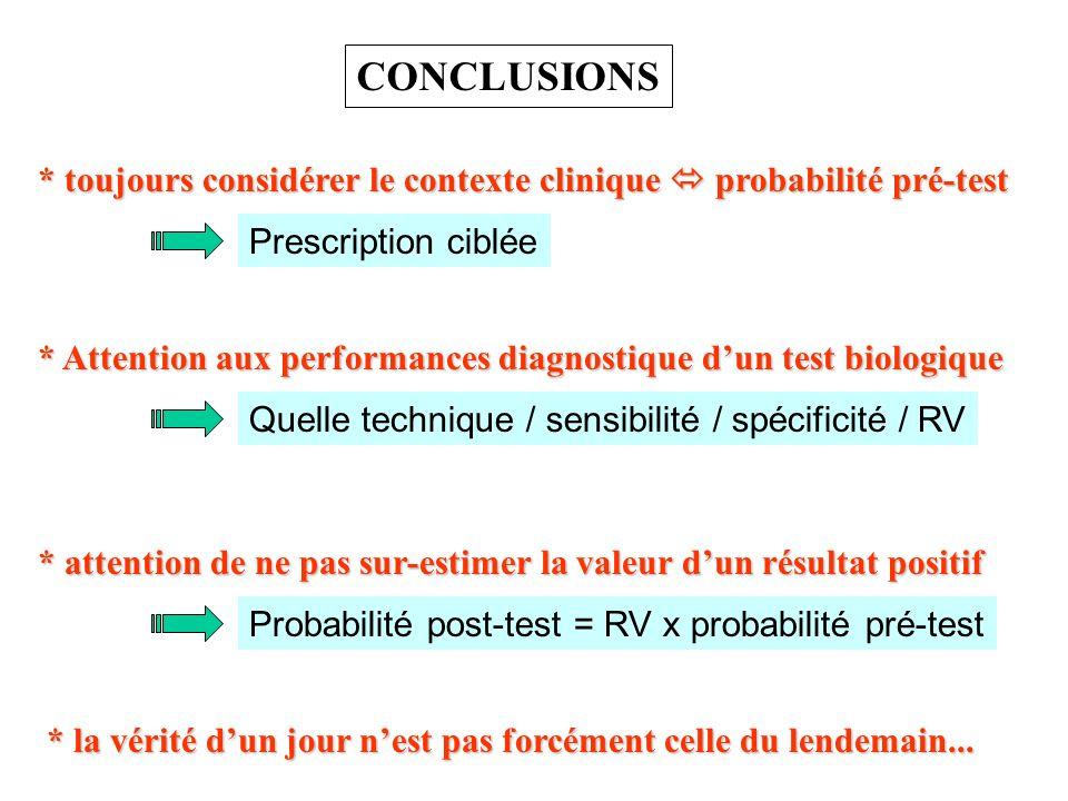 CONCLUSIONS * toujours considérer le contexte clinique  probabilité pré-test. Prescription ciblée.
