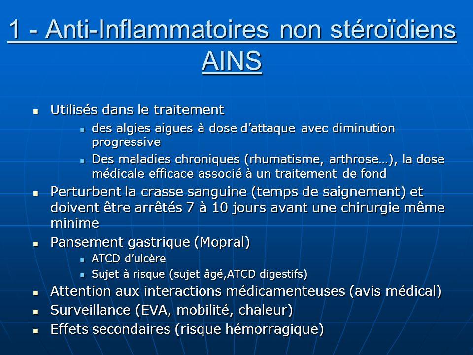 1 - Anti-Inflammatoires non stéroïdiens AINS