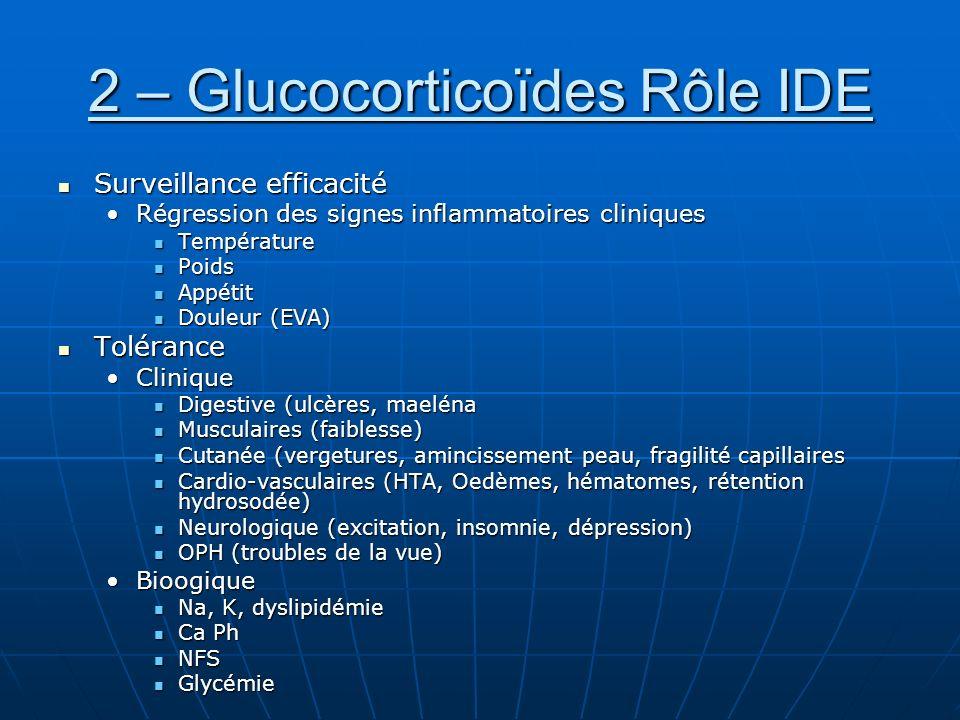 2 – Glucocorticoïdes Rôle IDE