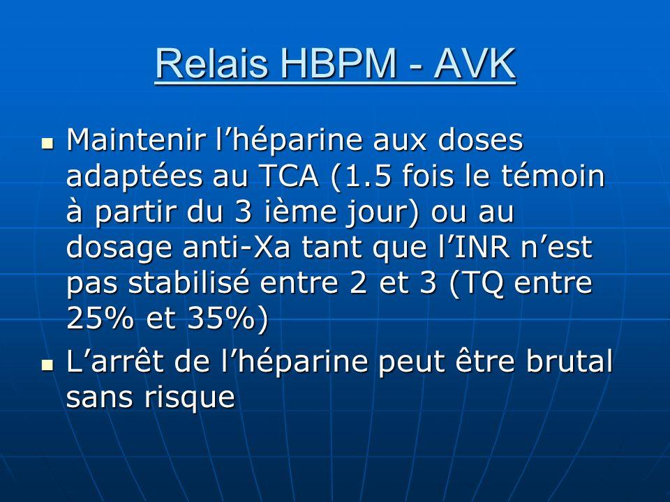 Relais HBPM - AVK