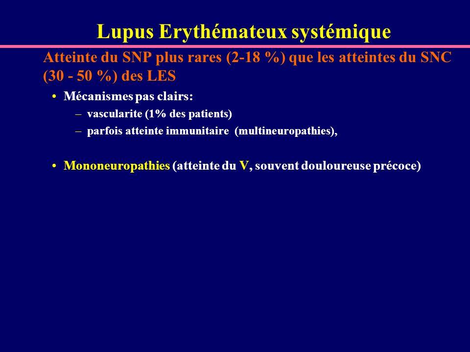 Lupus Erythémateux systémique