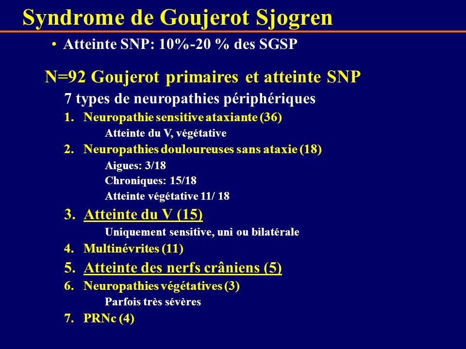 Syndrome de Goujerot Sjogren