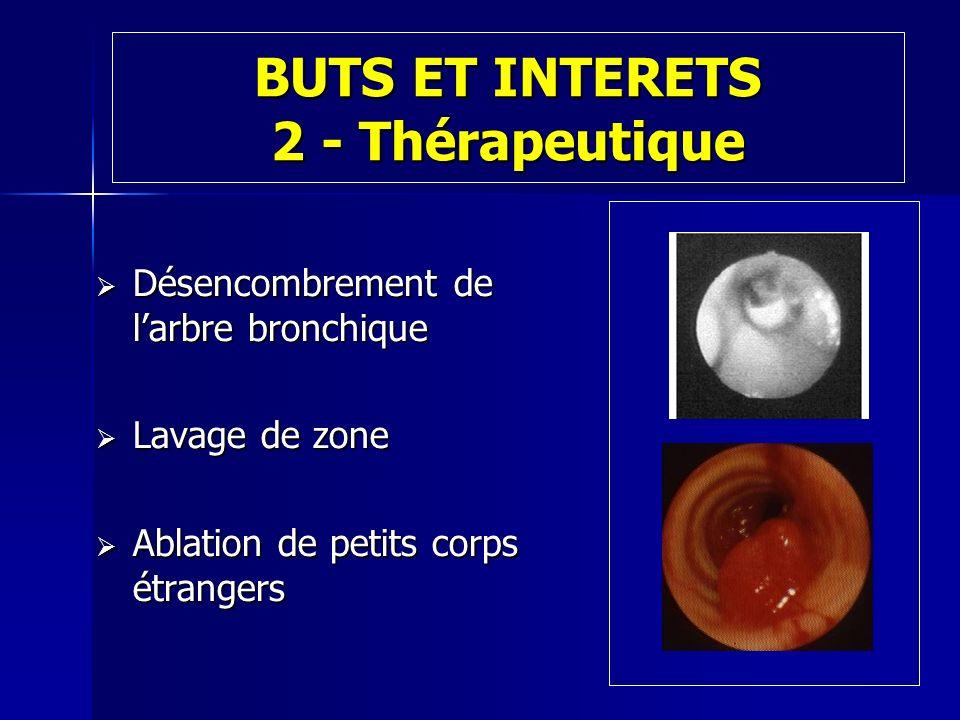 BUTS ET INTERETS 2 - Thérapeutique