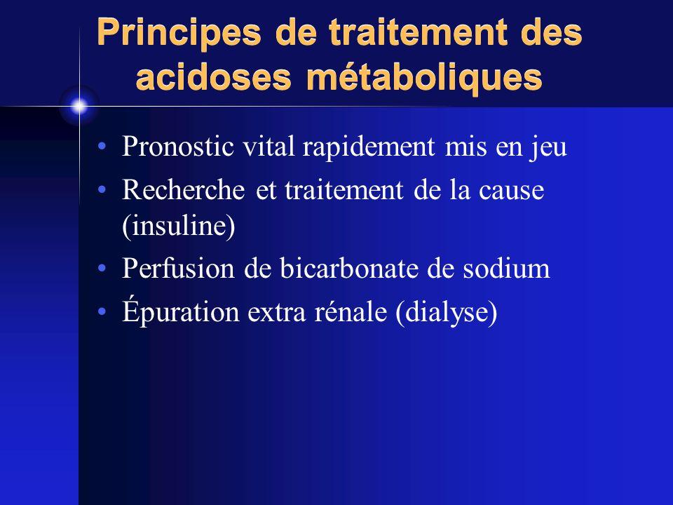 Principes de traitement des acidoses métaboliques